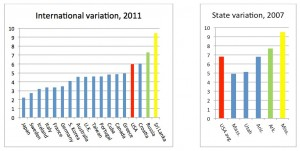 Figure 2.  Comparative Infant Mortality Rates (International; Selected U.S. States)